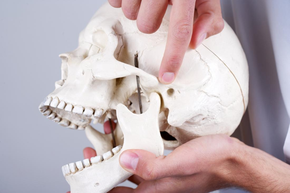 What is Temporomandibular Joint Disorder?